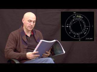 Астрология Евангелия. А.М.Паскевич  Глава об астрологической карте. Часть вторая. Сатурн - Луна