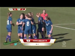 ★ POLAND 1-1 ICELAND ★ 2016 Women Friendly - All Goals ★