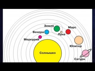Законы логики на Катющик ТВ #наука #физика ★ ✔