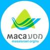 Мaca,Masa (Единый Справочный Центр Проекта)