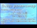 Задания 23 ОГЭ 2017 по математике, видео уроки