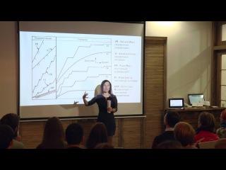 15x4 Talks -  15 минут про ловушки психики. Обсуждение
