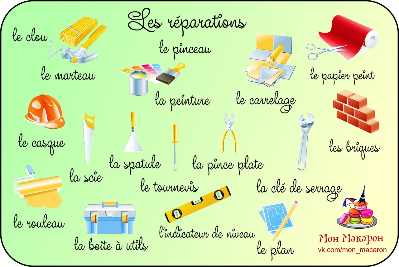 Produits De Beaute Learn French French Vocabulary Teaching French