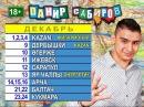 АКСУ ТВ - Данир сабиров концерты