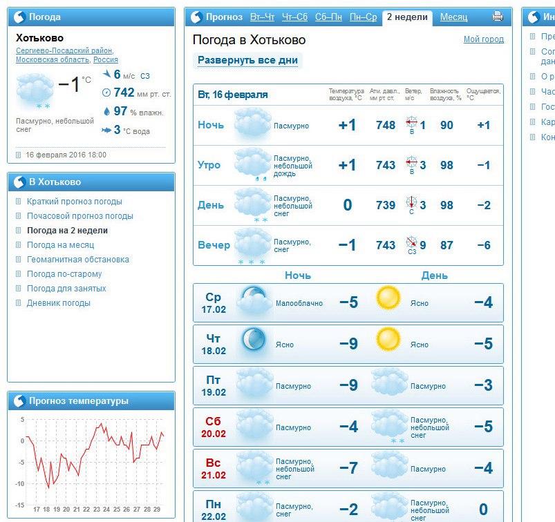 Погода в Новом Уренгое в январе