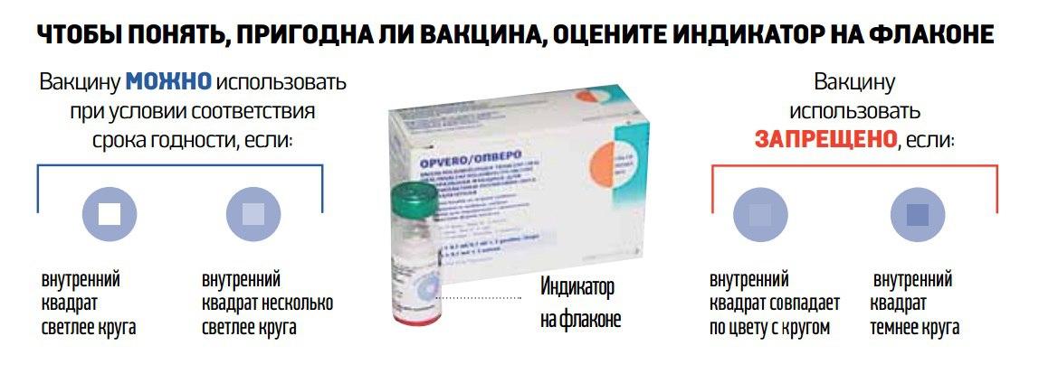 Как сделать прививку от кори взрослому