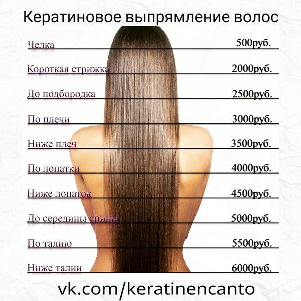 Кератиновое выпрямление волос прайс