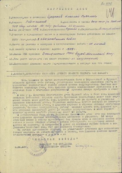 Цыдыпов Николай Кузьмич