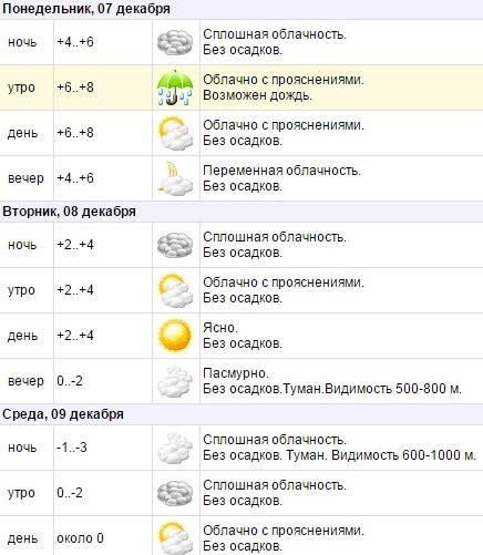 Погода в Борисове на ближайшие дни.