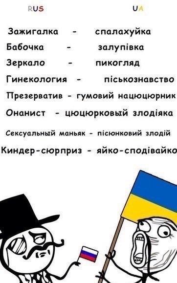 Перевод прикольных слов с рус на укр