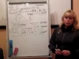 НСГ страхование жизни Светлана Григорьева