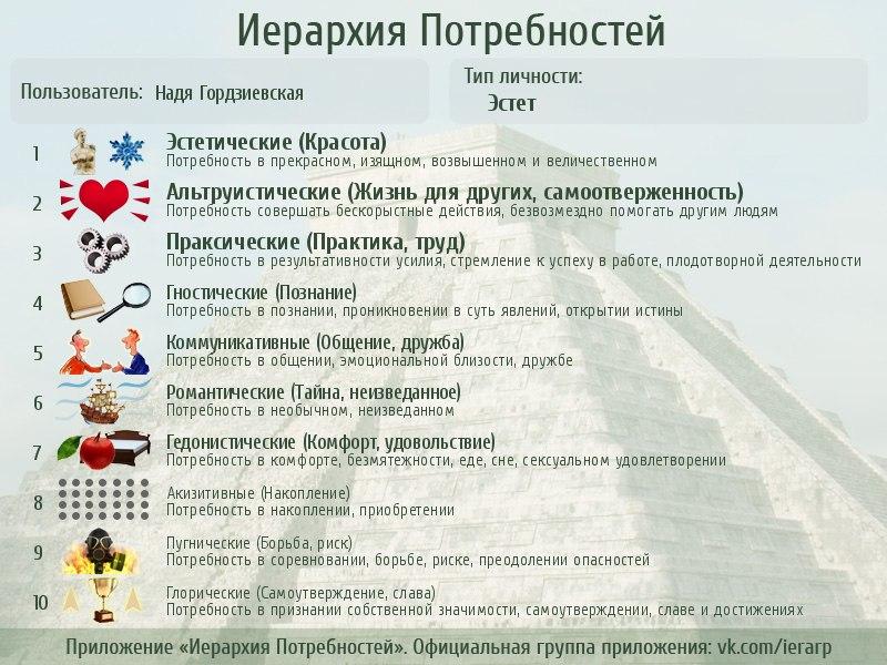 Надя Гордзиевская | Москва