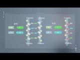 1.3. Строение клетки. Механизм репликации ДНК
