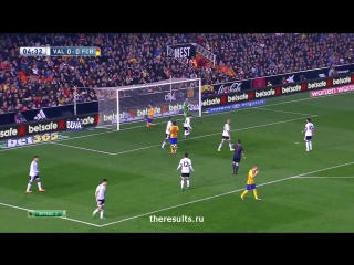 Обзор матча Валенсия - Барселона (1:1) 05.12.2015
