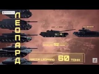 Почему Китайцы критикуют Российский танк Т-14 'Армата'