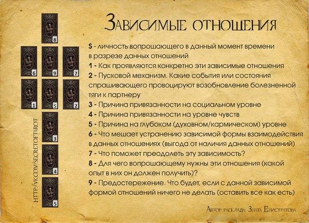 Расклады таро форум гадание на 3 карты таро будущее