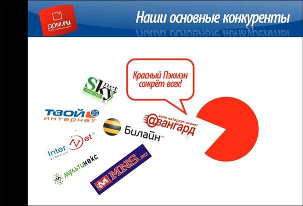 Личный кабинет провайдера dom ru (ДOM ру) | Вход в