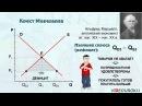 Видеоурок по обществознанию Механизм саморегуляции рынка