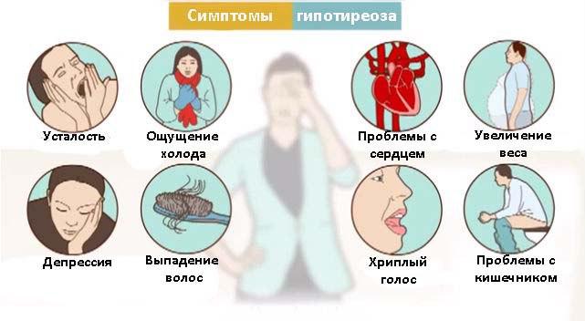 Гипотиреоз уход за больными