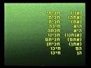 Видеоуроки по ивриту (Мишпахат Гуревич). Урок 12. В ресторане Яффо