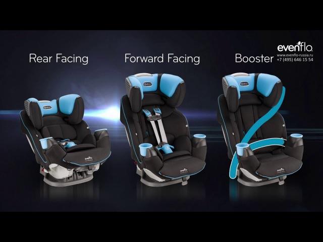 Evenflo SafeMax - первое в мире автокресло с технологией защиты при переворачивании автомобиля