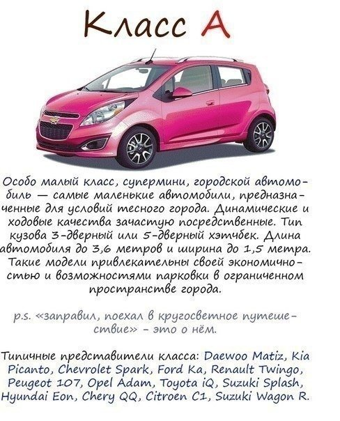 Классификация автомобилей в картинках