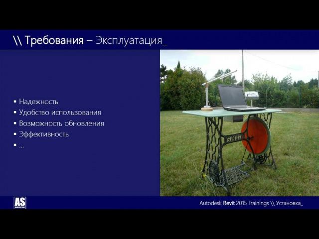 ASK 2015.01-001.В00 RVT Trainings - SettUps.0001