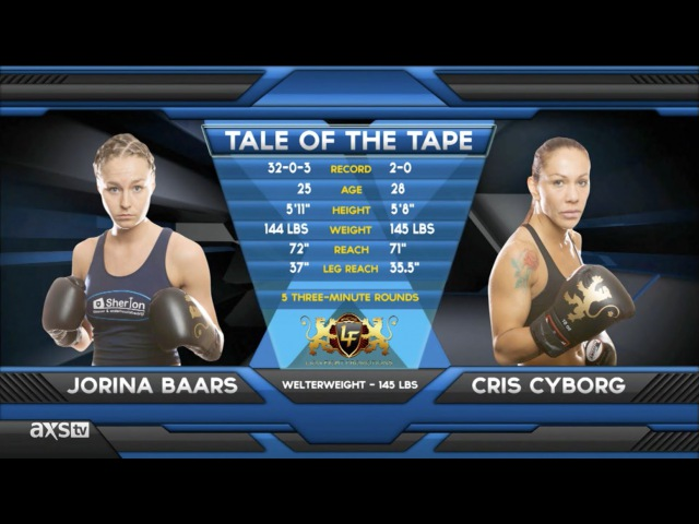 Fight of the Week Jorina Baars Goes to War With Cris Cyborg at Lion Fight