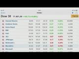 TeleTrade: Утренний обзор, 18.03.2016 - Ключевое событие для рубля - заседание Банка России