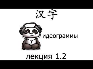 Китайские иероглифы, идеограммы. Лекция 1.2
