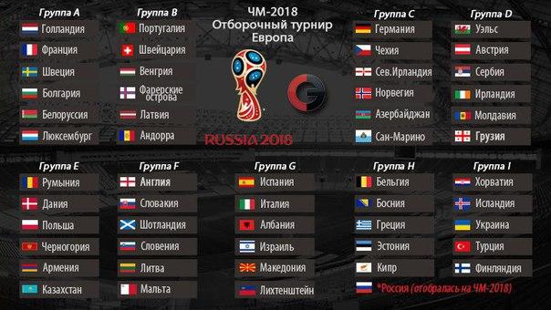 часть его отборочные чемпионат мира по футболу 2018 узнать