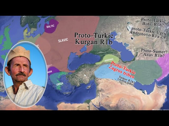 Animated mapping of Türkic Indo-European expansions | R1a R1b Nostratic tribes (updated 2015)