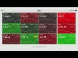 TeleTrade: Спрос на рисковые активы растёт, Утренний обзор, 21.03.2016