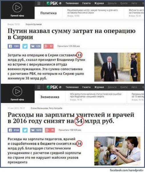 Россиянам тяжело адаптироваться к падению доходов, - Медведев - Цензор.НЕТ 7589