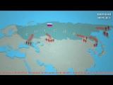 Латвия объявила войну России!самая мощная армия в мире