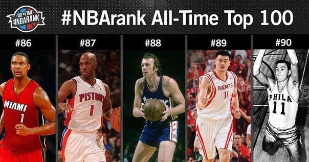 НБА. Лучшие игроки всех времен по версии ESPN. Места 71-90