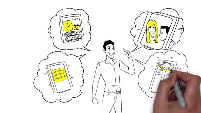 Мобильный подход к преумножению малого бизнеса