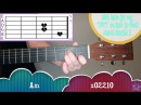 Stressed Out Twenty One Pilots EASY Guitar Tutorial Chords Strumming Cover No Capo