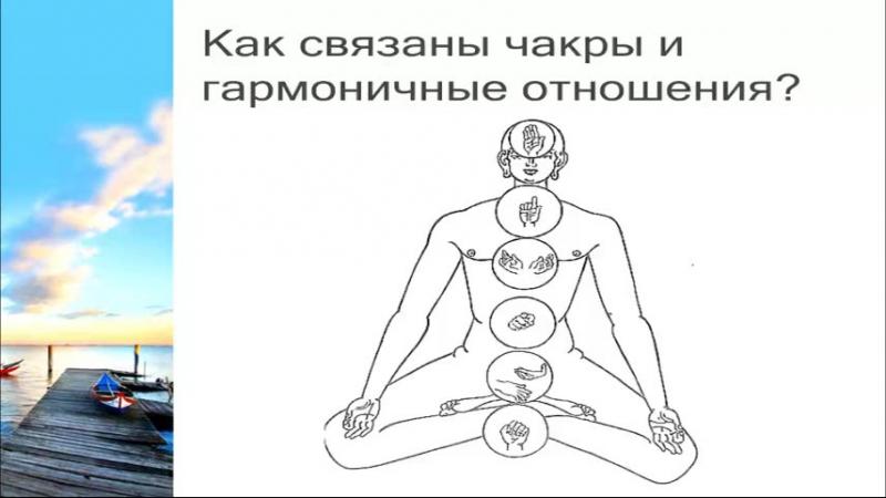 Положения рук для открытия чакр. от Софьи из Чакры. Денежный канал (03-56м)