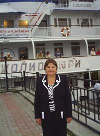 Воробьева Светлана (Марченко)