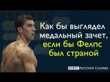 Как бы выглядел олимпийский медальный зачет, если бы Фелпс был страной