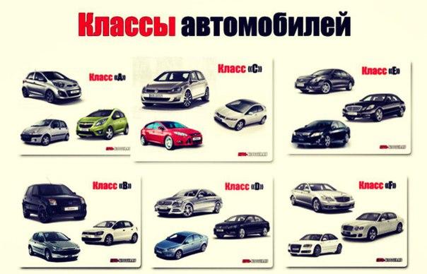 Тесты для водителя легкового автомобиля