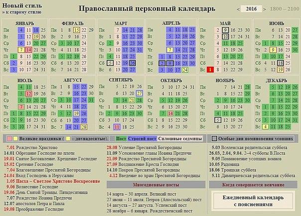 Конец света 2012 новости россии