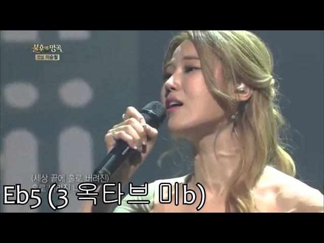 김연지의 음역대 Kim Yeonji's Vocal Range (D3~G5~C6)