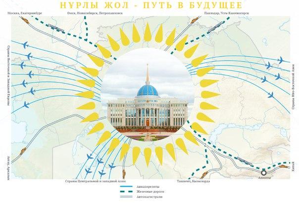 Мемлекет басшысы Нұрсұлтан Назарбаевтың Қазақстан халқына жолдауы. (30.11.2015) [видео]