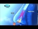 Реклама Тизин Эксперт в лечении насморка