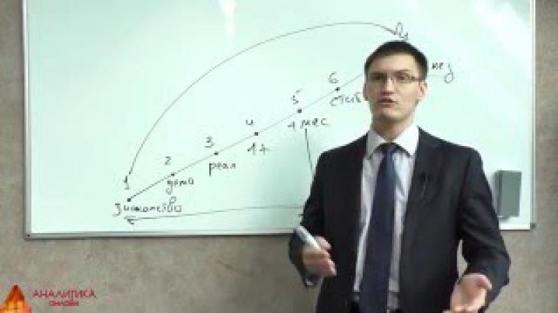 Как добиться целей в торговле на финансовых рынках? aofx forex