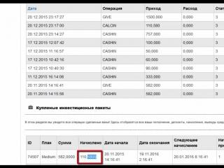 Мой результат по итогам 7-го месяца в Helix Capital => 946$ (Доход в Хеликс Кепитал за декабрь 2015)