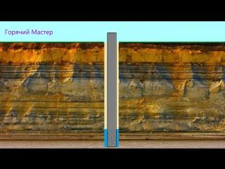 Скважина водяная - обустройства кессона, remont-online.net