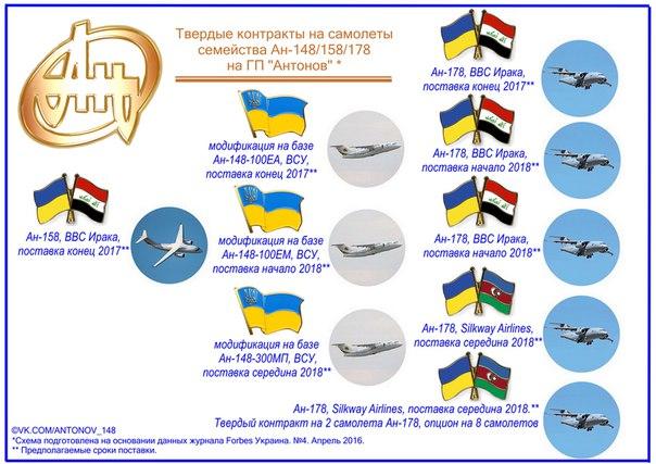 Украина разработает двигатели для военных самолетов в самое ближайшее время, - Порошенко в Запорожье - Цензор.НЕТ 6413